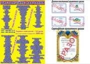 Свідоцтво,  посвідчення,  диплом,  сертифікат,  скоринка,  Кропевницкий